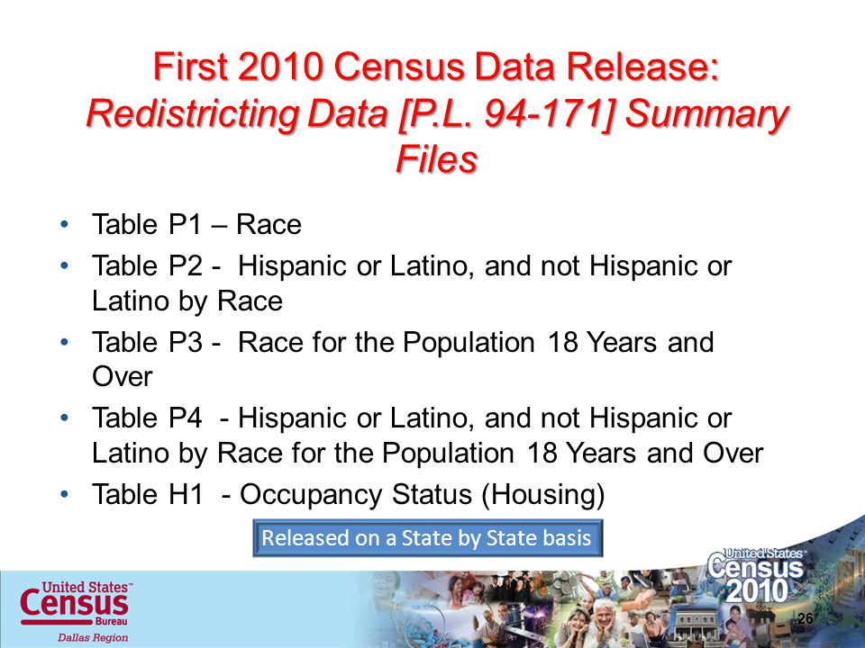 First 2010 Census Data Release: Redistricting Data [P. L